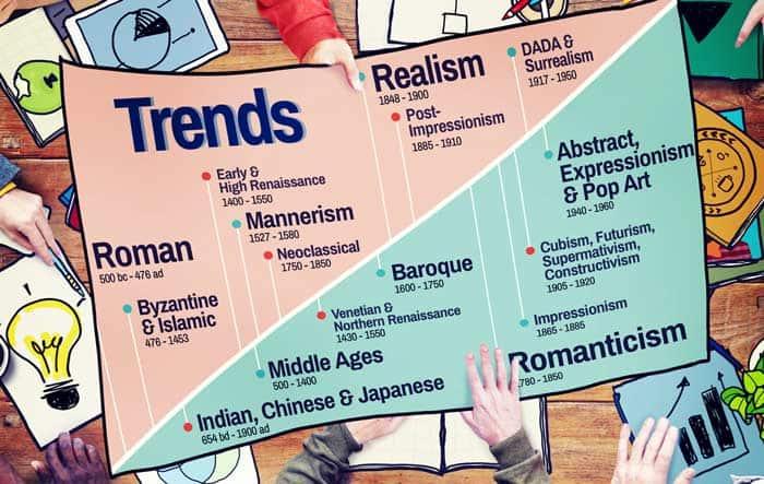 trends-history.jpg